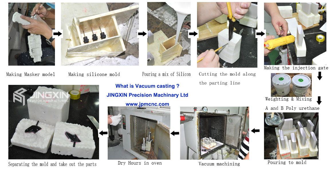 what is vacuum casting
