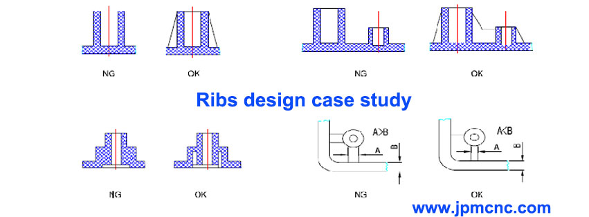 Ribs design for plastic injection molded parts