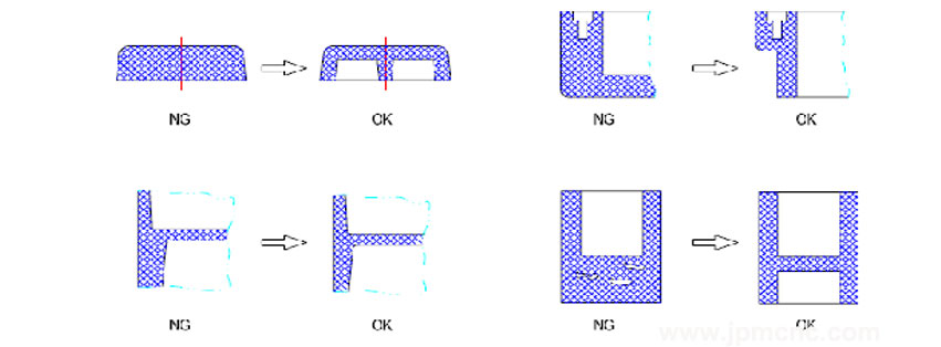 injection-molding-parts-design-guideline