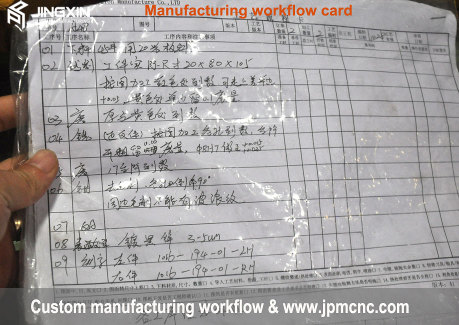 Custom manufacturing workflow